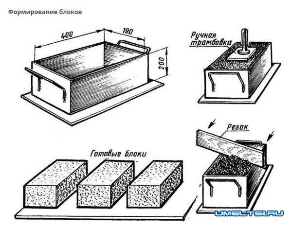 Арболит: технология изготовления