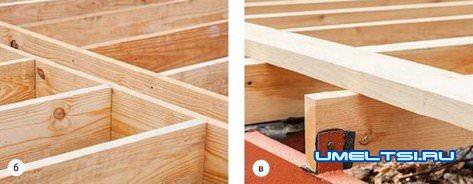Полы и межэтажные перекрытия в каркасном доме