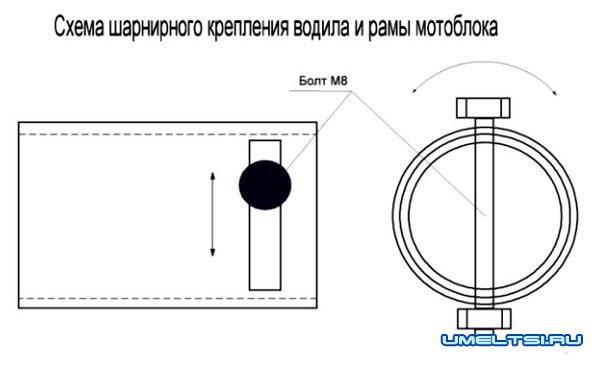 прицеп для мотоблока-чертежи 4