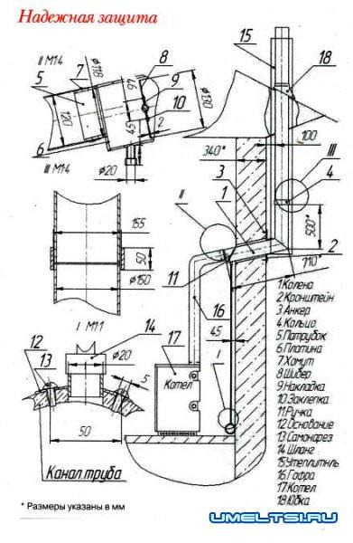 Защита дымоходной трубы чертеж