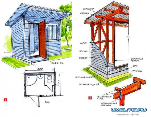 Хозблок с туалетом для дачи схема