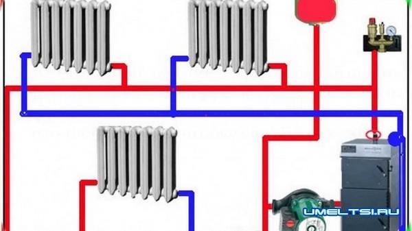 Отопление частного дома своими руками-система