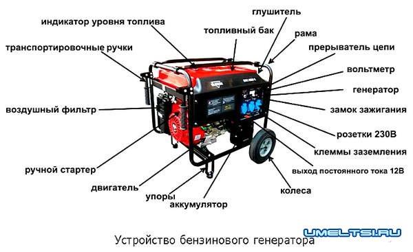 бензогенератор своими руками из бензокосы