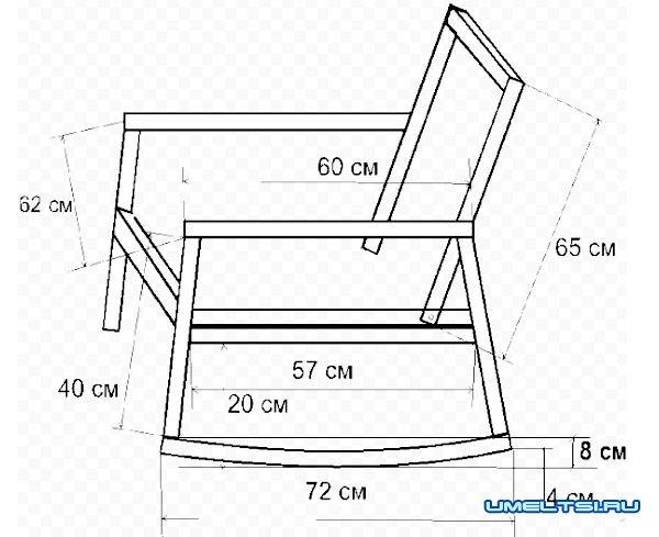 Чертежи самодельного кресла-качалки