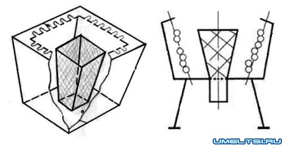 мангал закрытого типа-чертеж