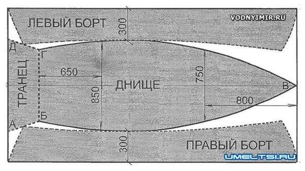 лодка - плоскодонка: чертеж