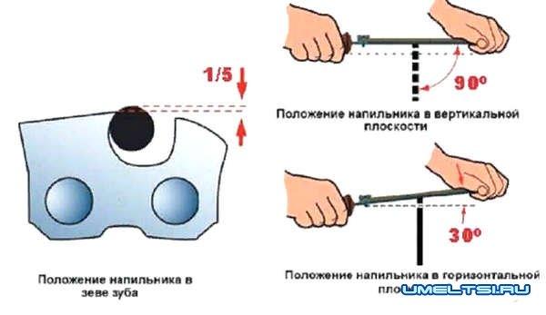 Приспособления для быстрой заточки цепи