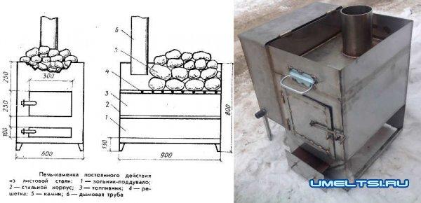 Строим печь для бани