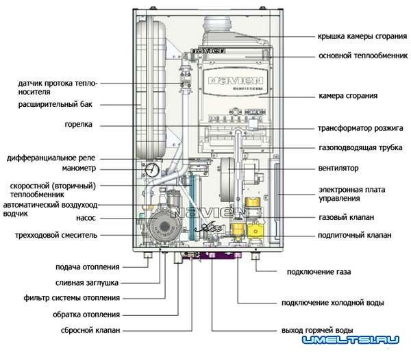 Ремонт газовых котлов своими руками-схема