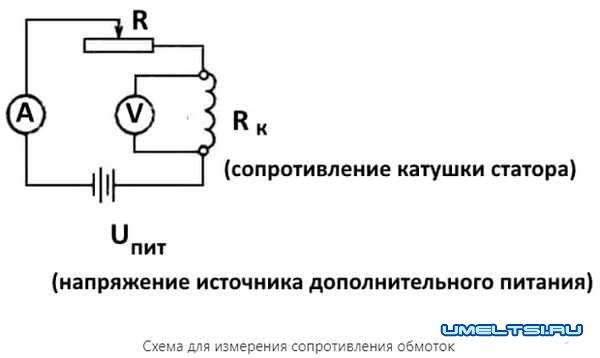 Как самому перемотать электродвигатель
