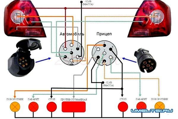 Как подключить розетку фаркопа