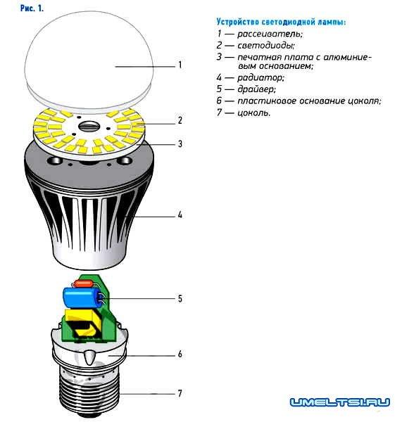 схема диодной лампы