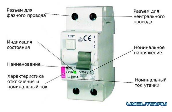 Автоматические выключатели для квартиры