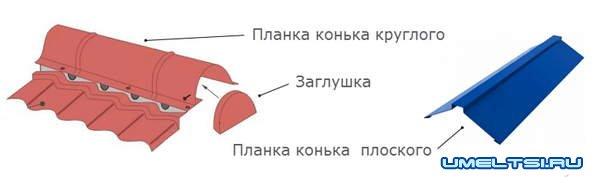 кровля из металлочерепицы