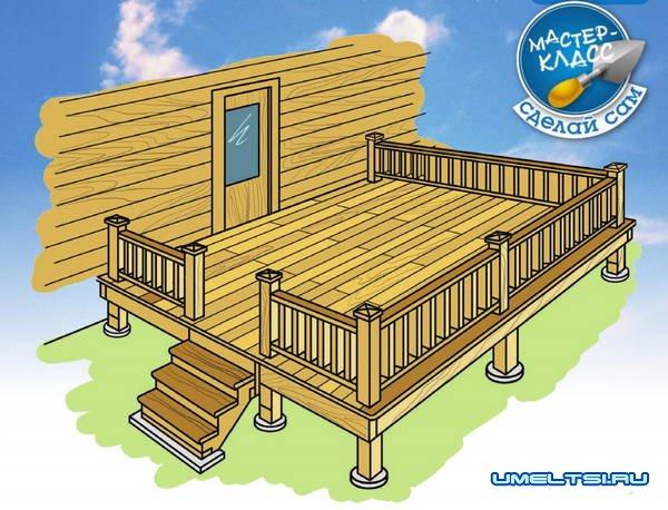 Строительство террасы в загородном доме
