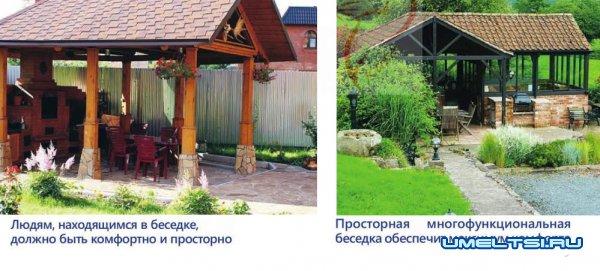 Варианты обустройства зоны барбекю на даче