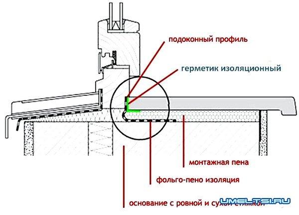 Изготовление и монтаж деревянного подоконника