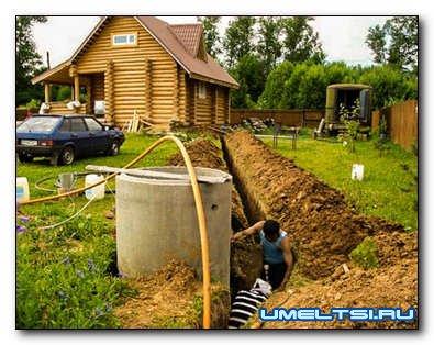 Водоснабжение частного дома: какую систему выбрать